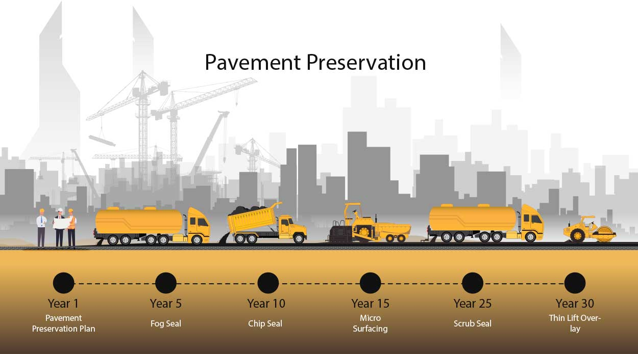 pavement-preservation-infographic-v3