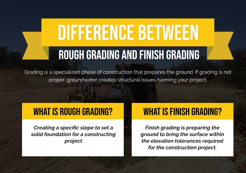 Infographic sharing the difference between rough and finish grading